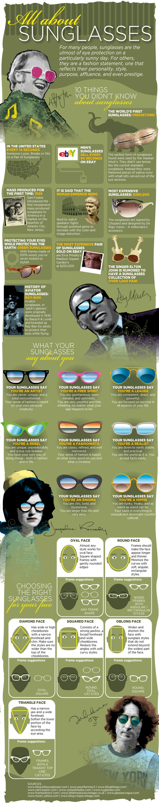 All-about-sunglasses