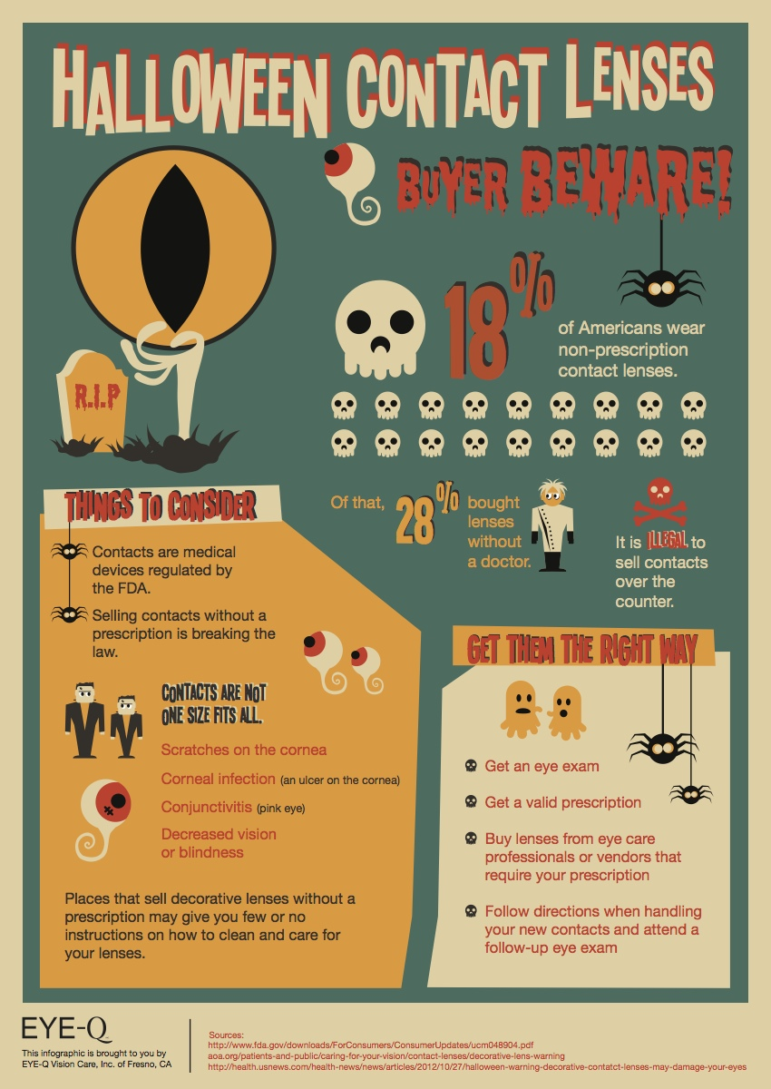 Infographic-Halloween-Contact-Lenses[fusion_builder_container hundred_percent=