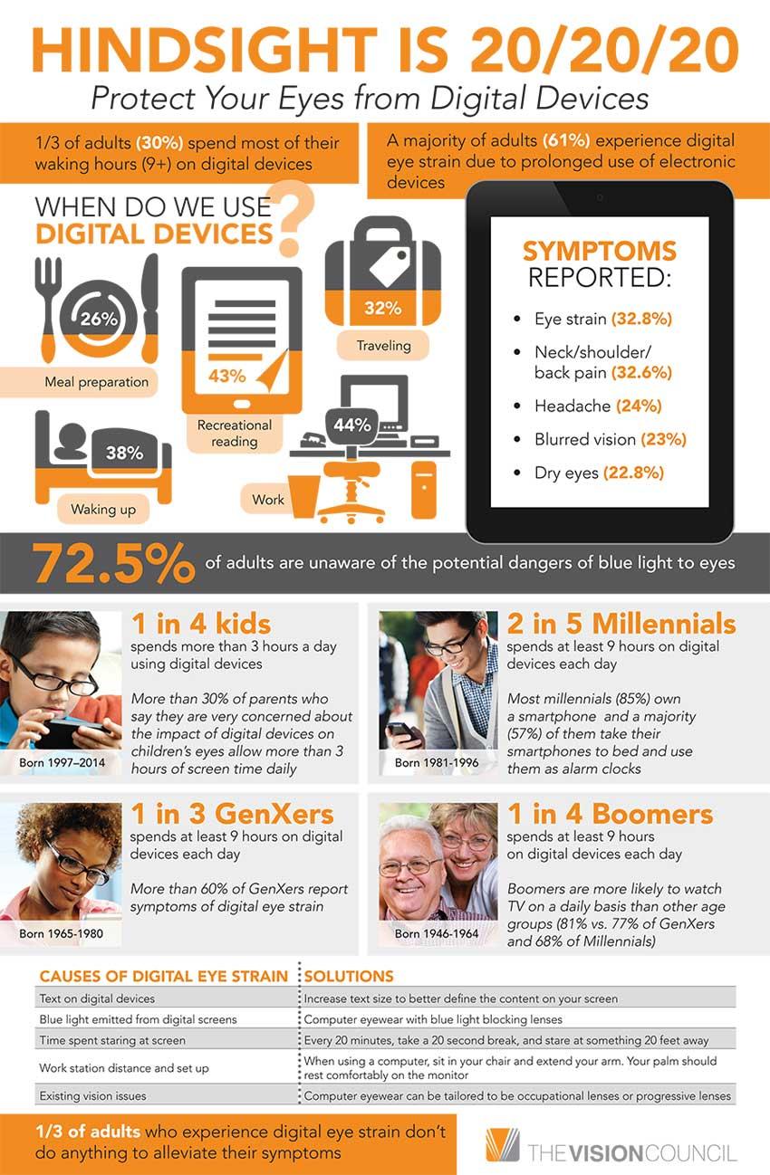 DES15_Infographic