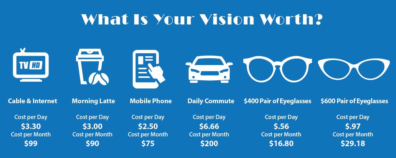 VisionWorth