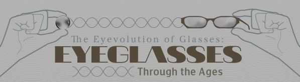 The eyevolution of glasses banner